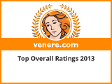 top-overall-2013